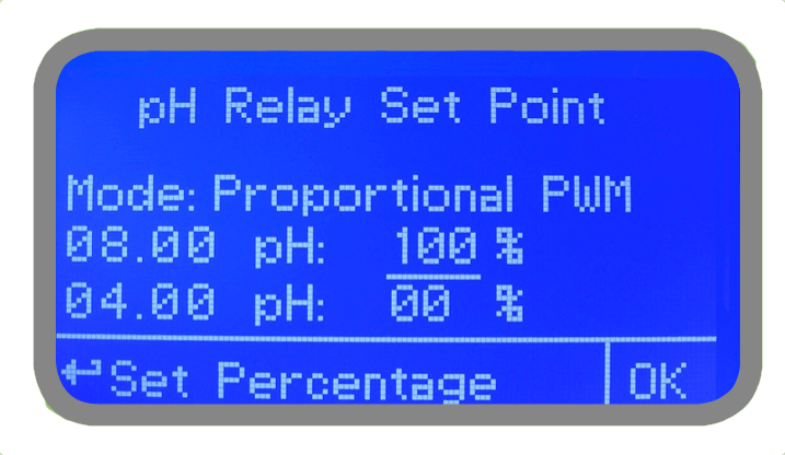 Display Set Point PWM Proporzionale